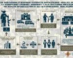 Статус «інвалід війни»: хто може претендувати і як оформити (+інфографіка) АТО МСЕК ІНВАЛІДНОСТІ