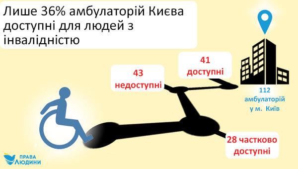 1 02 3 Ambulatoriyi 1