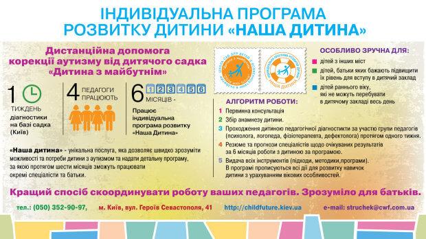 Дистанционная помощь в коррекции аутизма КИЕВ АУТИЗМ ПСИХОЛОГ РЕАБІЛІТАЦІЯ САД «ДИТИНА З МАЙБУТНІМ»