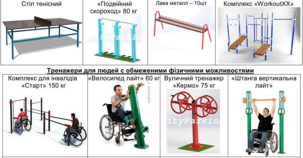 Ініціативні мами дітей з інвалідністю створили благодійний фонд і пропонують створити у Києві дитячі майданчики для дітей з інвалідністю ІНКЛЮЗИВНИЙ ДИТЯЧИЙ МАЙДАНЧИК КИЇВ ГОЛОСУВАННЯ ГРОМАДСЬКИЙ ПРОЕКТ ІНВАЛІДНІСТЬ