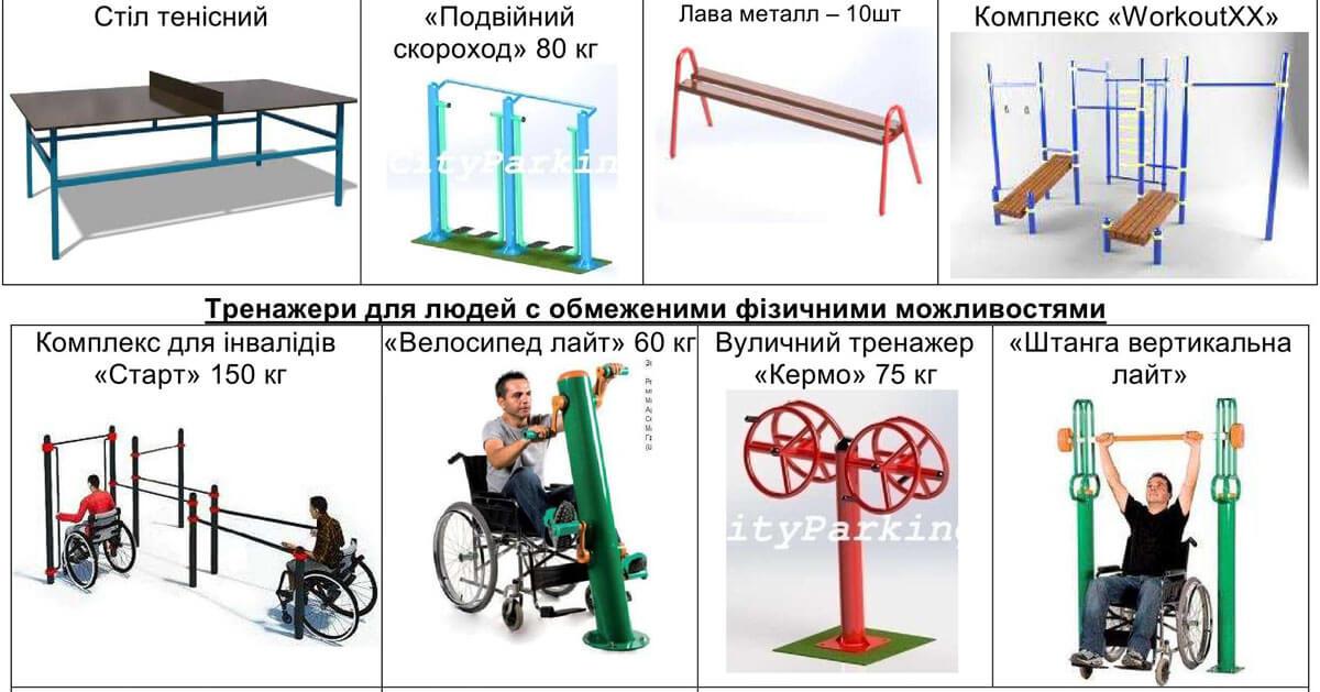 Ініціативні мами дітей з інвалідністю створили благодійний фонд і пропонують створити у Києві дитячі майданчики для дітей з інвалідністю