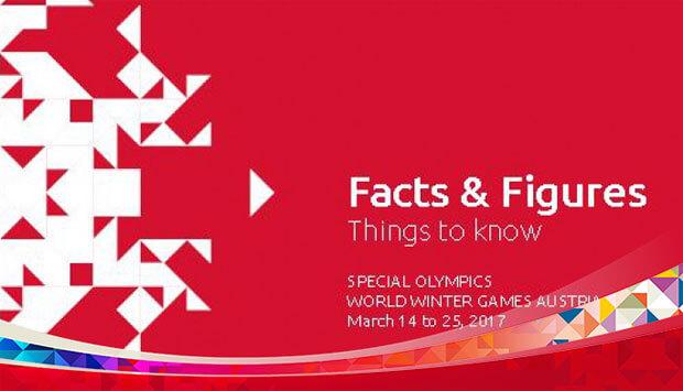 Київські спортсмени візьмуть участь у Всесвітніх зимових іграх Спеціальної Олімпіади в Австрії
