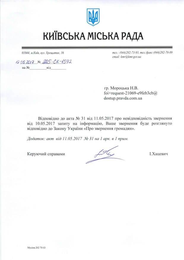 Київрада доручила безбар'єрність столиці некомпетентному чиновнику. безбар'єрна україна, юрій крикунов, обмежена мобільність, програма київ без бар'єрів, універсальний дизайн