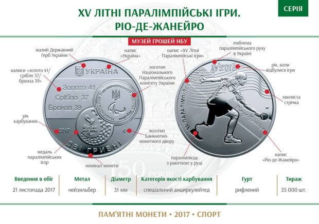 """Відбулася презентація пам'ятної монети """"XV літні Паралімпійські ігри. Ріо-де-Жанейро"""". паралімпійські ігри, пам'ятна монета, презентація, спортсмен, інвалідність"""