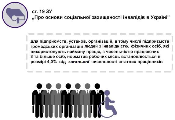 Працевлаштування людей з інвалідністю в Україні – чому не спрацьовує система квот?. квота, працевлаштування, роботодавець, робоче місце, інвалідність