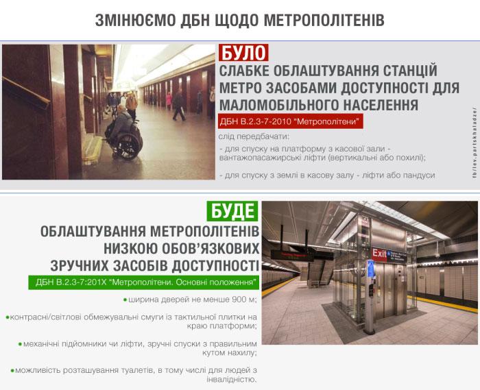 Станції метро мають стати більш доступними для людей з інвалідністю, — Парцхаладзе. дбн, минрегион, доступність, станція метро, інвалідність, screenshot, person, abstract. A screenshot of a social media post