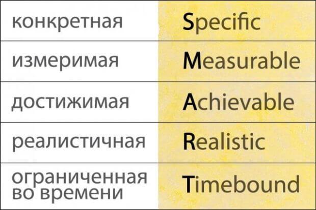 ДЦП: обзор методик реабилитации. дцп, адаптація, методика, пациент, терапія