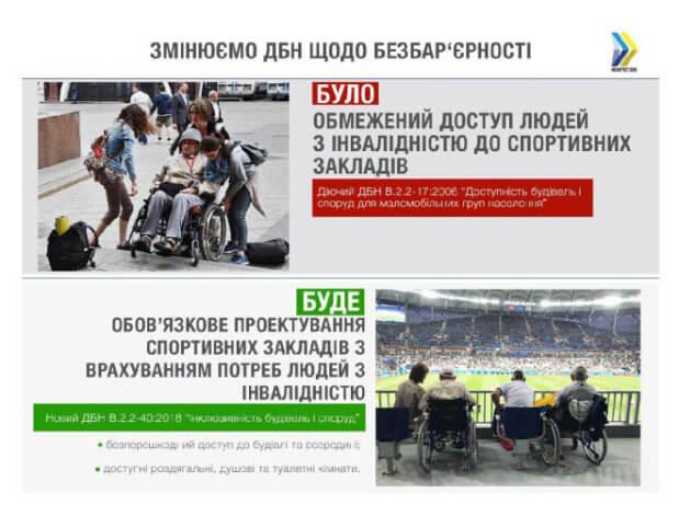 У всіх спортивних закладах обов'язково має бути облаштовано безбар'єрний простір – нові ДБН. дбн, доступність, облаштування, спортивний заклад, інвалідність