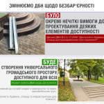 Громадський простір в Україні буде проектуватися універсальним, враховуючи потреби кожної людини