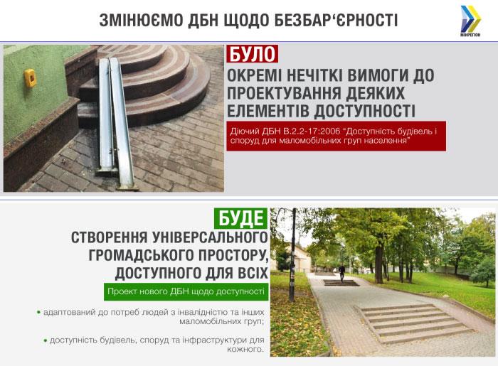 Громадський простір в Україні буде проектуватися універсальним, враховуючи потреби кожної людини. дбн, громадський простір, доступність, універсальний дизайн, інвалідність, screenshot, newspaper. A screenshot of a social media post