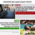 Кафе та ресторани стануть доступними для людей з інвалідністю, — Парцхаладзе
