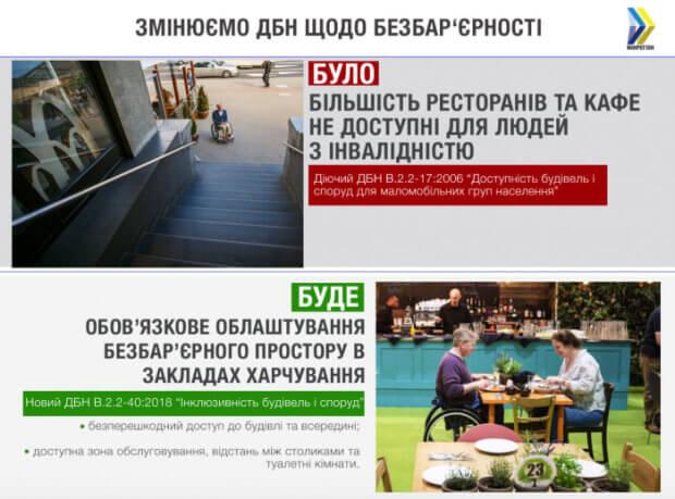 Кафе та ресторани стануть доступними для людей з інвалідністю, — Парцхаладзе. дбн, доступність, заклад харчування, облаштування, інвалідність