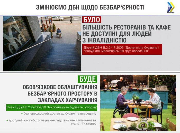 Опубліковано нові ДБН щодо інклюзивності будівель і споруд — вони вступлять в дію 1 квітня. дбн, будівля, доступність, інвалідність, інклюзивність, screenshot, newspaper, abstract, person. A screenshot of a newspaper