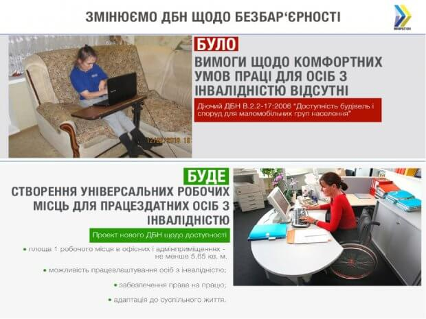 З 1 квітня в Україні обов'язково проектуватимуть універсальні робочі місця для працездатних людей з інвалідністю – норма ДБН ДБН ДОСТУПНІСТЬ РОБОЧЕ МІСЦЕ ІНВАЛІДНІСТЬ ІНКЛЮЗИВНІСТЬ