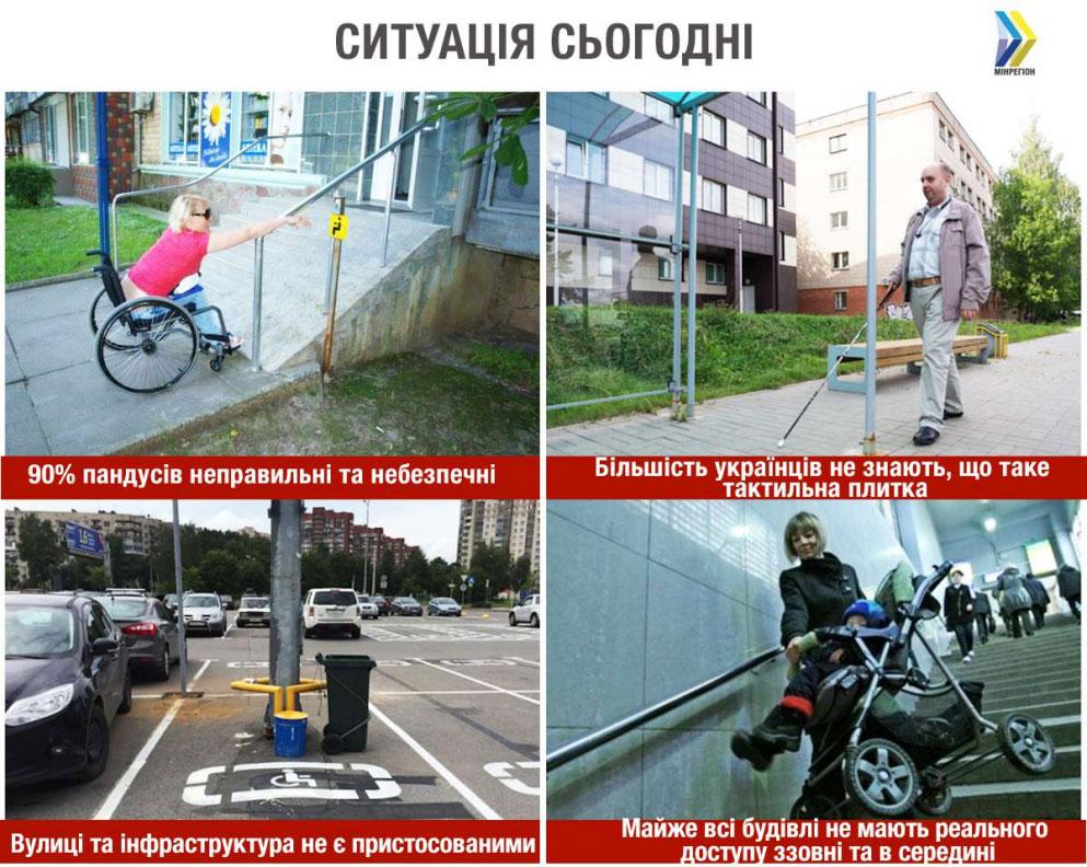З 1 квітня вступають в дію нові будівельні норми щодо інклюзивності будівель, — Парцхаладзе