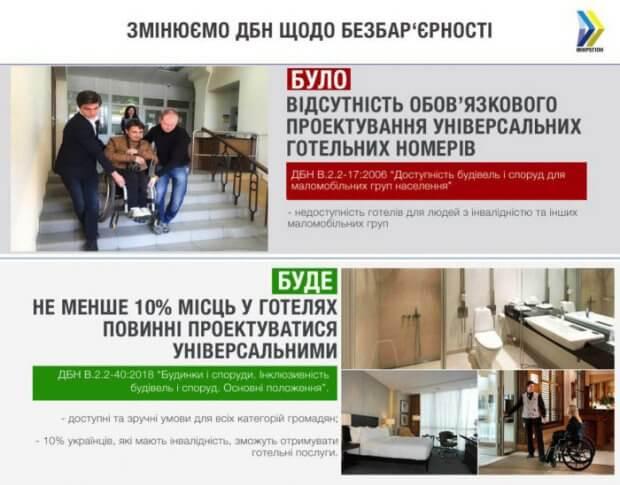 З 1 квітня в готелях обов'язково проектуватимуть універсальні номери, – Парцхаладзе. дбн, готель, доступність, інвалідність, інклюзивність