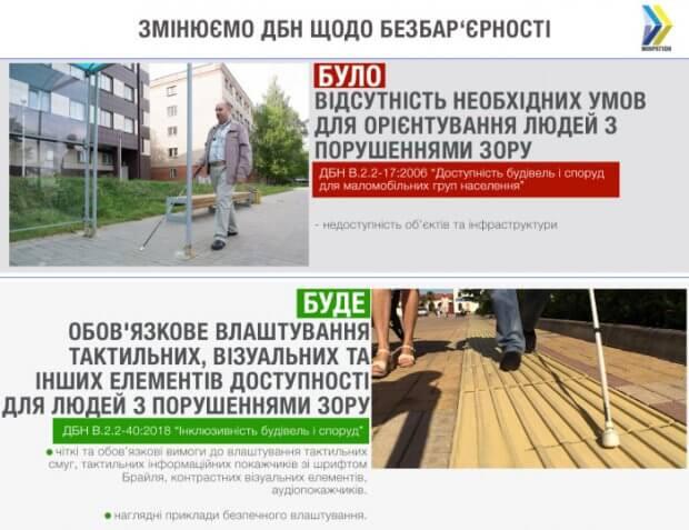 Влаштування тактильної плитки при проектуванні громадського простору в Україні стало обов'язковим. дбн, доступність, порушення зору, тактильна плитка, інклюзивність