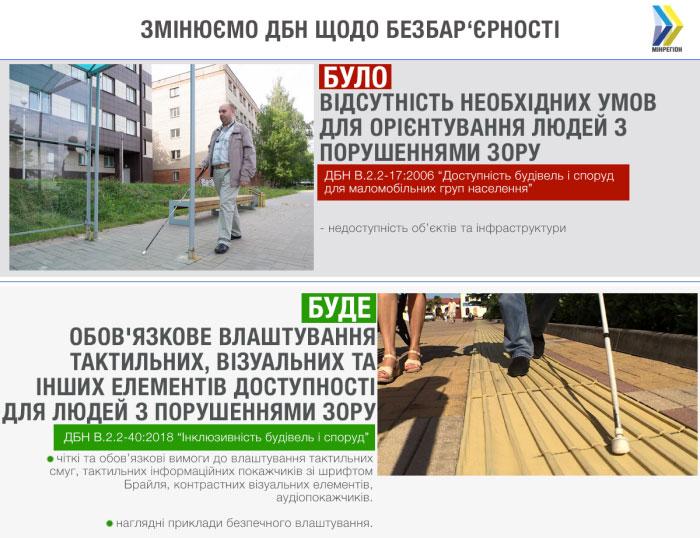Влаштування тактильної плитки при проектуванні громадського простору в Україні стало обов'язковим