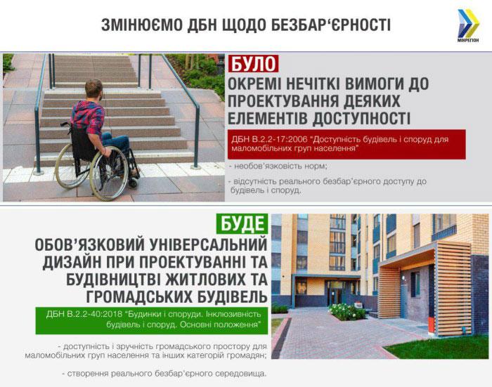 Запровадження універсального дизайну при проектуванні та будівництві тепер є обов'язковим — з 1 квітня вступив в дію нові ДБН щодо інклюзивності