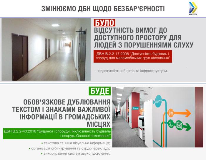 10% українців з порушеннями слуху тепер повинні мати обов'язковий зручний доступ до всіх громадських закладів та інфраструктури, — Парцхаладзе