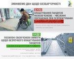 В Україні нарешті будуватимуть безпечні пандуси — з квітня вступили в дію нові ДБН. дбн, доступність, пандус, інвалідність, інклюзивність, bicycle, screenshot, land vehicle, abstract, vehicle, wheel, bicycle wheel, design. A screenshot of a social media post