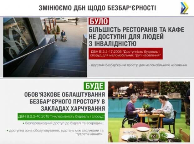 Всі нові і реконструйовані ресторани та кафе повинні обов'язково будуватися доступними для людей з інвалідністю – нові ДБН. дбн, доступність, заклад харчування, інвалідність, інклюзивність