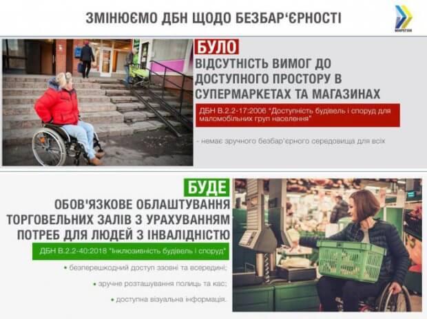 Тепер всі нові та реконструйовані супермаркети й інші магазини мають бути зручними для людей з інвалідністю, — Парцхаладзе. дбн, доступ, магазин, інвалідність, інклюзивність