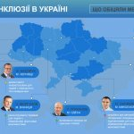 Що зробили мери міст для розвитку інклюзії в Україні