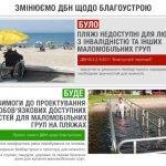 На громадських пляжах можуть з'явитися пандуси та обладнані зони купання для маломобільного населення — пропозиція змін до будівельних норм