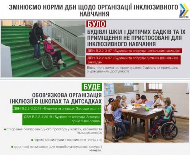 Створено всі умови для того, щоб усунути бар'єри у закладах освіти, — Парцхаладзе. дбн, ноп, проект, інвалідність, інклюзивна освіта
