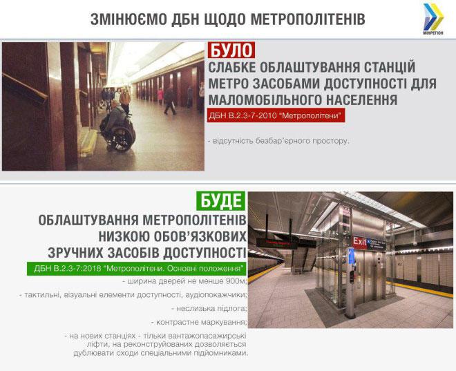 Нові та реконструйовані станції метро матимуть обов'язковий безбар'єрний простір для людей з інвалідністю та інших маломобільних груп