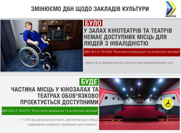 З 1 листопада у нових та реконструйованих кінотеатрах обов'язково передбачатимуть місця для людей з інвалідністю. дбн, доступність, заклад культури, пересування, інвалідність