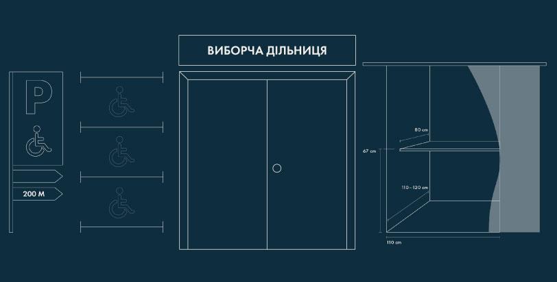 Громадські омбудсмени ОПОРИ моніторять доступність виборчих дільниць в Україні. опора, виборча дільниця, доступність, моніторинг, інклюзія