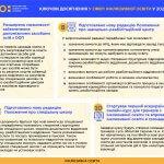 Світлина. МОН презентує досягнення інклюзивної освіти у 2020 році. Навчання, інклюзивна освіта, фінансування, ООП, МОН, досягнення
