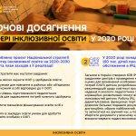 Світлина. МОН презентує досягнення інклюзивної освіти у 2020 році. Навчання, інклюзивна освіта, фінансування, МОН, ООП, досягнення