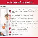 УВАГА! БЕЗКОШТОВНА програма лікування пацієнтів з рецидивуючо-ремітуючою формою розсіяного склерозу