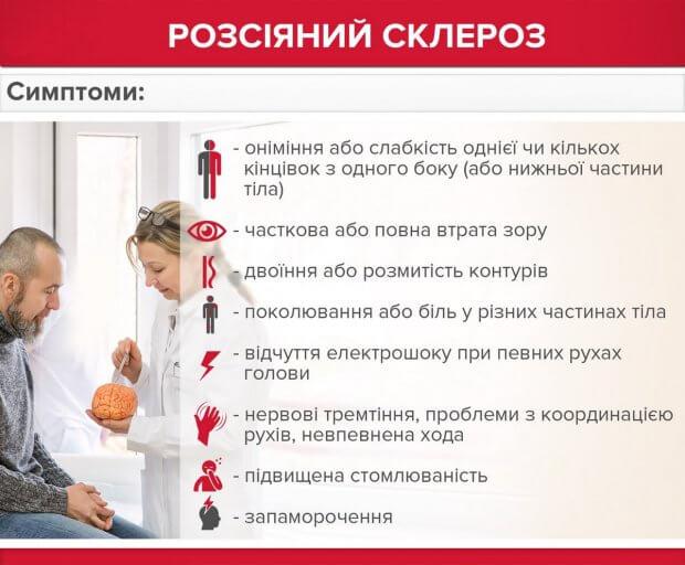 УВАГА! БЕЗКОШТОВНА програма лікування пацієнтів з рецидивуючо-ремітуючою формою розсіяного склерозу. рс, ужгород, захворювання, лікування, пацієнт