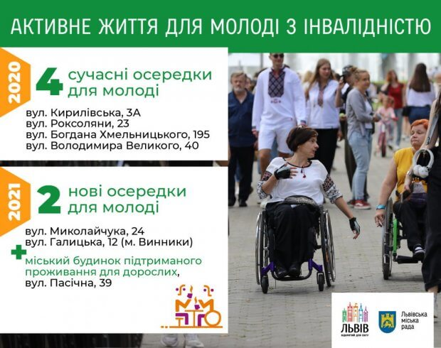 Для молоді з інвалідністю у Львові цього року відкриють ще два нові осередки. львів, осередок, соціальні послуги, соціалізація, інвалідність
