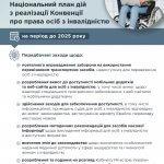 Уряд затвердив Національний план дій з реалізації Конвенції про права осіб з інвалідністю на період до 2025 року