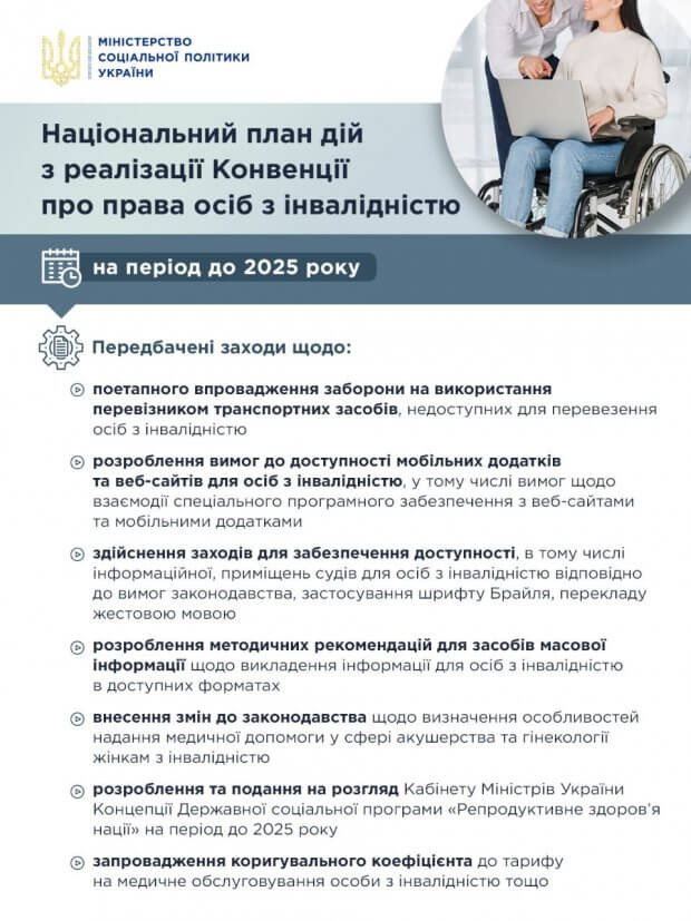 Уряд затвердив Національний план дій з реалізації Конвенції про права осіб з інвалідністю на період до 2025 року. конвенція оон, національний план, уряд, засідання, інвалідність