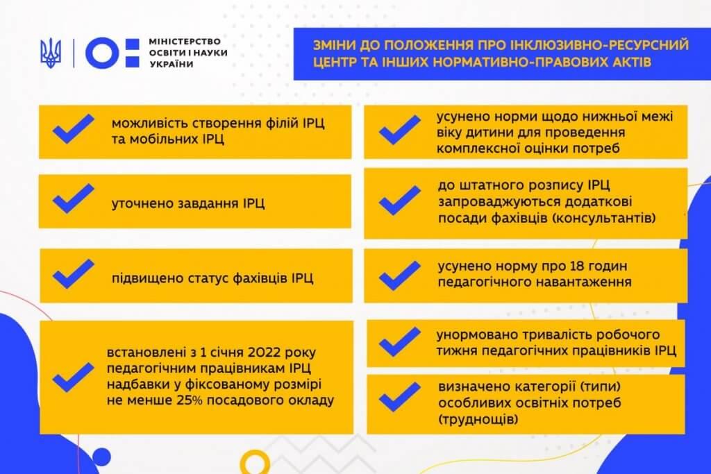 Інклюзивно-ресурсні центри в Україні впроваджуватимуть європейські стандарти безбар'єрності – рішення Уряду. ірц, мон, безбар'єрність, особливими освітніми потребами, підтримка