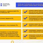 Інклюзивно-ресурсні центри в Україні впроваджуватимуть європейські стандарти безбар'єрності – рішення Уряду