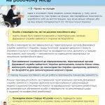 Світлина. Поради щодо реалізації права осіб з інвалідністю на працю та адаптацію на робочому місці (інфографіка). Закони та права, інвалідність, адаптація, робоче місце, порада, праця