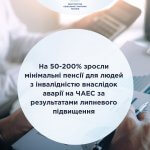 На 50-200% зросли мінімальні пенсії для людей з інвалідністю внаслідок аварії на ЧАЕС за результатами липневого підвищення