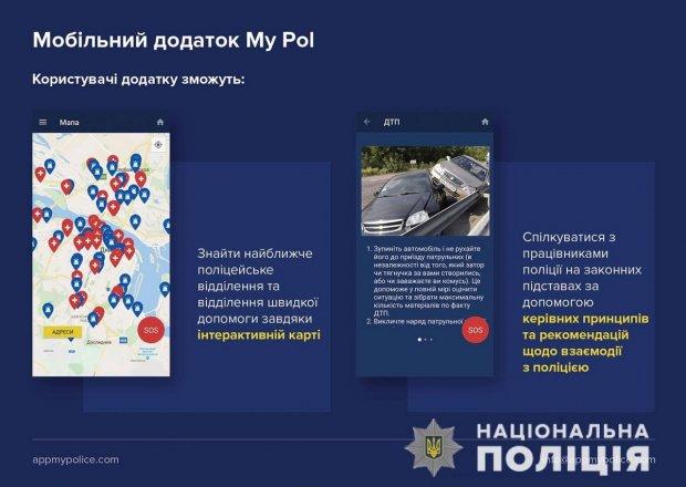 Мобільний додаток «MyPol» – це механізм зворотнього зв'язку людей з обмеженими можливостями і поліції. виклик, комунікація, мобільний додаток mypol, поліція, правопорушення
